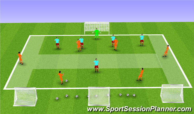 Football/Soccer Session Plan Drill (Colour): Defending Against Direct Play