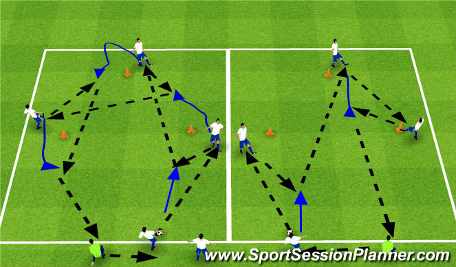 Football/Soccer Session Plan Drill (Colour): Technical warm-up part 1