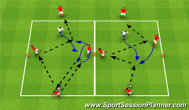 Football/Soccer Session Plan Drill (Colour): SSG  2v1 with 2 target players