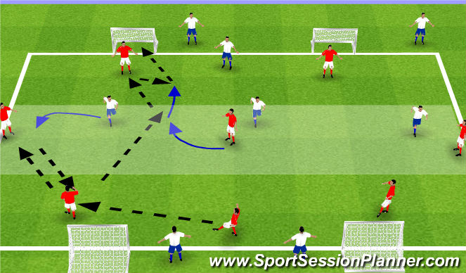 Football/Soccer Session Plan Drill (Colour): SSG 8v4