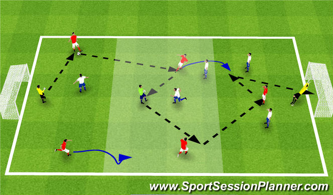 Football/Soccer Session Plan Drill (Colour): Variation: ESSG 6v6 game with goals