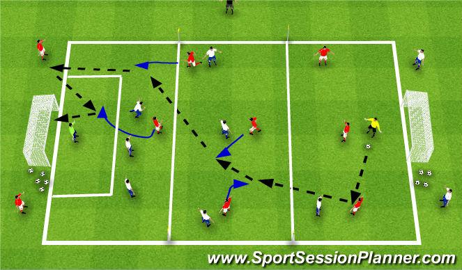Football/Soccer Session Plan Drill (Colour): SSG 8v8