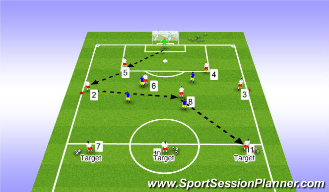 Football/Soccer Session Plan Drill (Colour): Effect No.6 & No.8