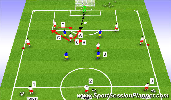 Football/Soccer Session Plan Drill (Colour): Passing Lines to No.6