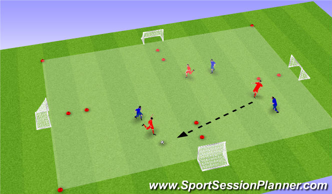 Football/Soccer Session Plan Drill (Colour): Working on Speed and power while finding the 'Killer Pass'