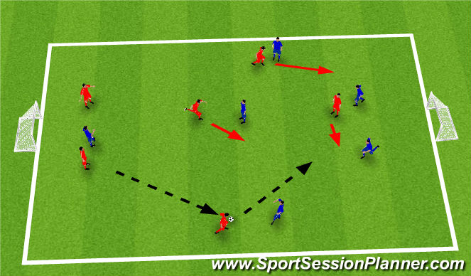 Football/Soccer Session Plan Drill (Colour): The 1 Nil Game