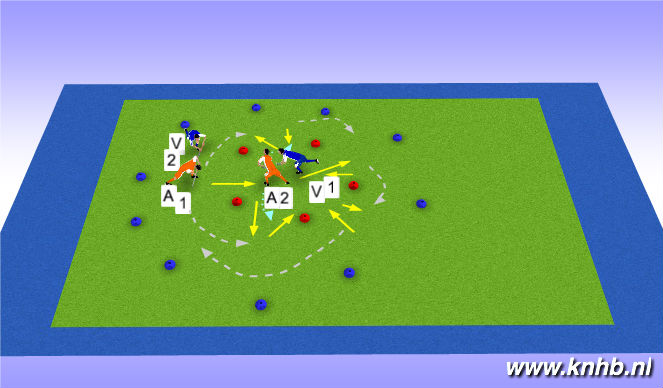 Hockey Session Plan Drill (Colour): In and out
