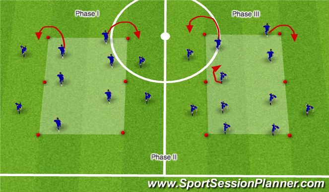 Football/Soccer Session Plan Drill (Colour): Dynamic Warm-Up