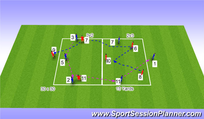 Football/Soccer Session Plan Drill (Colour): Stage 1 & 2