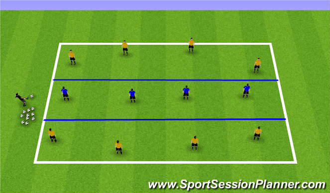 Football/Soccer Session Plan Drill (Colour): Warm-Up 4v4v4 Zonal Defending