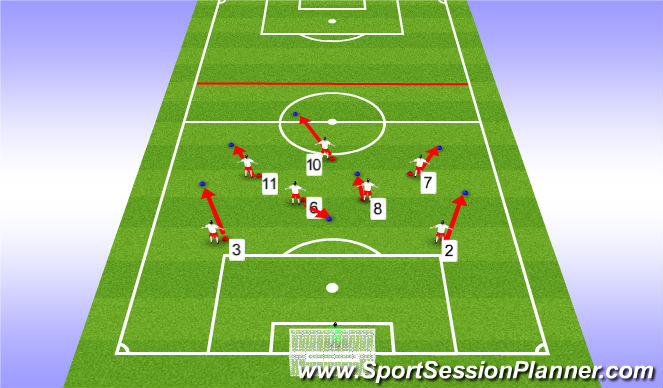 Football/Soccer Session Plan Drill (Colour): Defending Positions