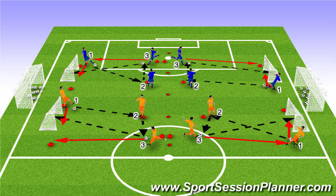 Football/Soccer Session Plan Drill (Colour): Warm-up/ Blocked