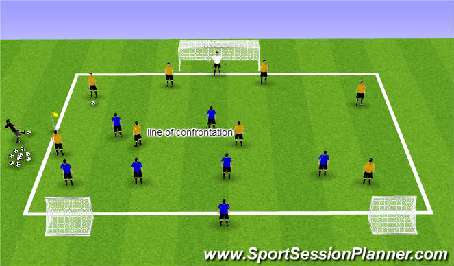 Football/Soccer Session Plan Drill (Colour): Zonal Defending 9v7 Goal Countergoal