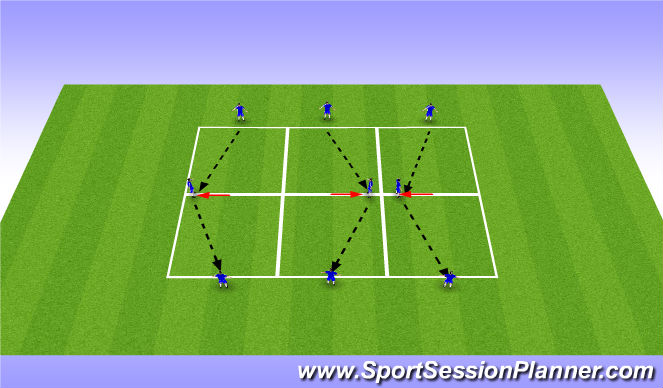 Football/Soccer Session Plan Drill (Colour): Receiving session