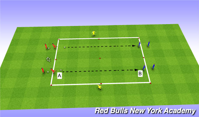 Football/Soccer Session Plan Drill (Colour): Warm up- 1 v. 1 + 1