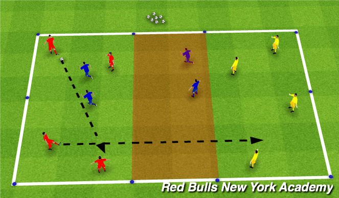 Football/Soccer Session Plan Drill (Colour): Possession v. Penetration