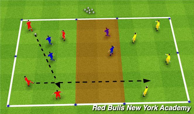 Football/Soccer Session Plan Drill (Colour): Possession v. Penetration