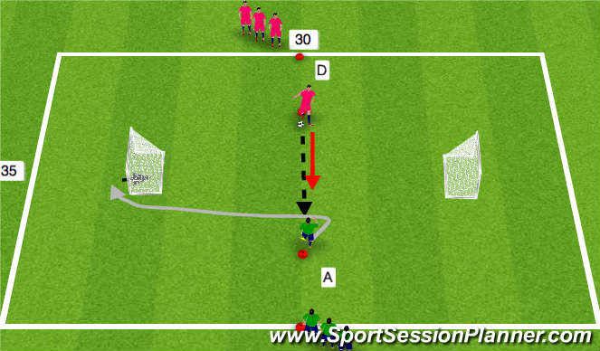 Football/Soccer Session Plan Drill (Colour): Sided Game