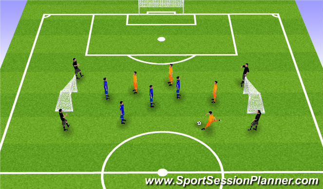 Football/Soccer Session Plan Drill (Colour): Random / SSG