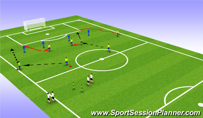 Football/Soccer Session Plan Drill (Colour): Passing Lines/Runs to get in Behind