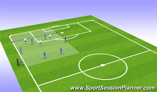 Football/Soccer Session Plan Drill (Colour): 6v3/6v4 Endzone Game