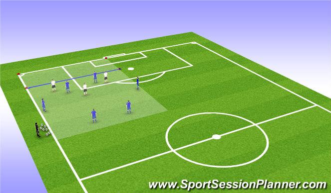 Football/Soccer Session Plan Drill (Colour): 6v3/6v4 Endzone Game