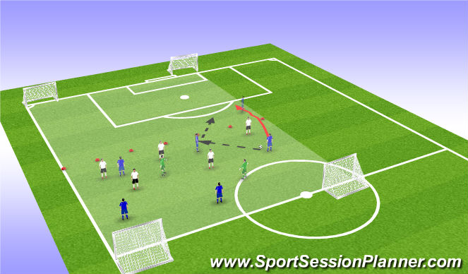 Football/Soccer Session Plan Drill (Colour): 5v5+2 Endzone Game