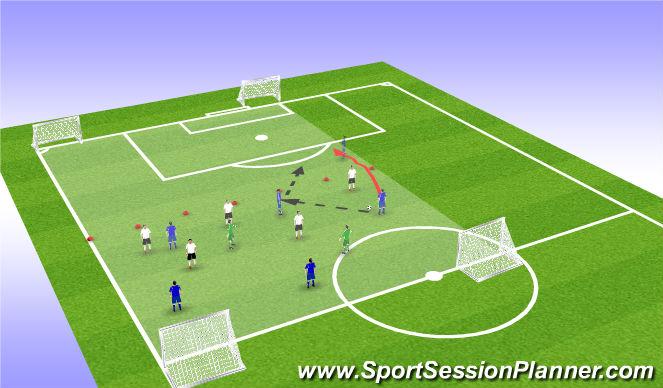 Football/Soccer Session Plan Drill (Colour): 5v5+2 Endzone Game