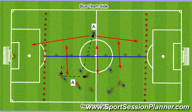 Football/Soccer Session Plan Drill (Colour): 7 x 6