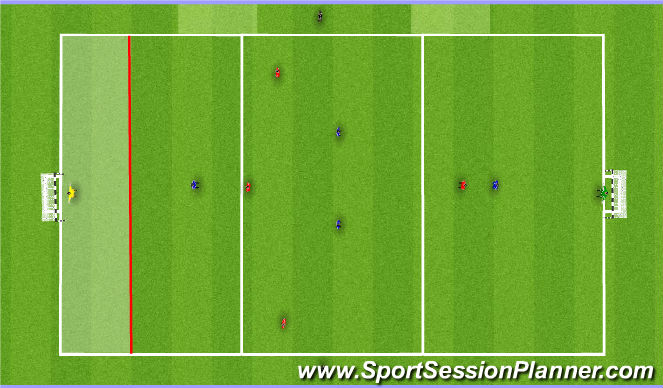 Futsal Session Plan Drill (Colour): Screen 3
