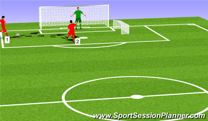Football/Soccer Session Plan Drill (Colour): Angles and shot stopping