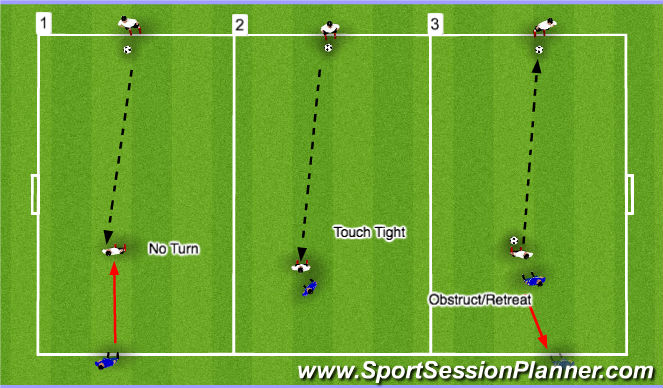 Football/Soccer Session Plan Drill (Colour): 1 v1 Back to Goal