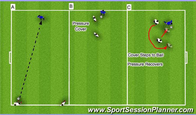 Football/Soccer Session Plan Drill (Colour): 1 v 2