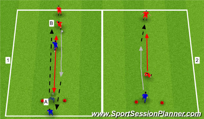 Football/Soccer Session Plan Drill (Colour): Warm Up 1v1 Transition