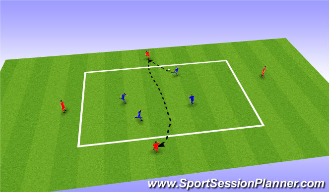 Football/Soccer Session Plan Drill (Colour): 4 v 4 + 4 with Long Switch