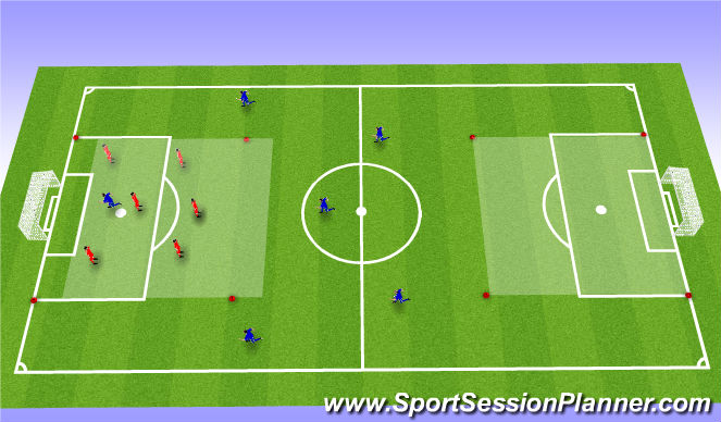 Football/Soccer Session Plan Drill (Colour): SSG 2 (Transition Game)