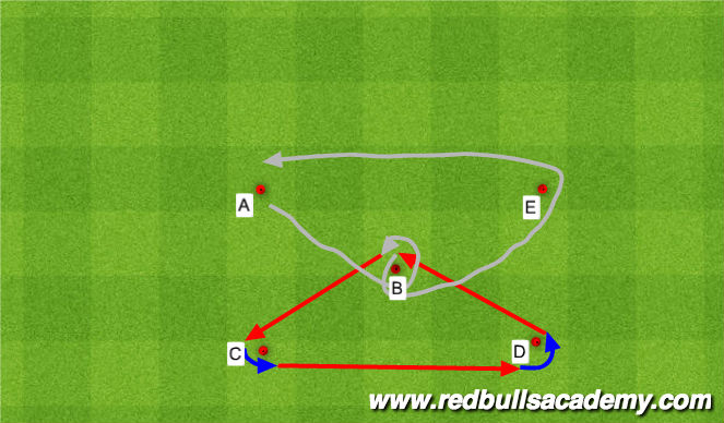 Football/Soccer Session Plan Drill (Colour): Sprint Burst