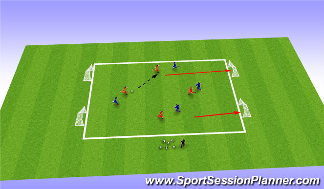 Football/Soccer Session Plan Drill (Colour): 4 goals in play