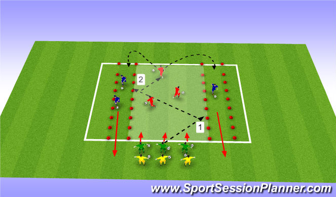 Football/Soccer Session Plan Drill (Colour): 2 wall dribble