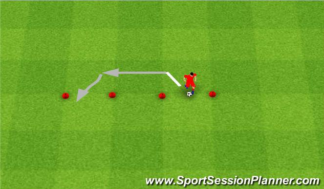 Football/Soccer Session Plan Drill (Colour): 4 Cone Line - Advanced