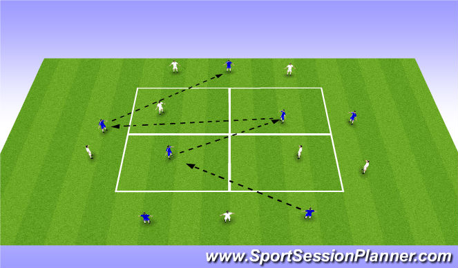 Football/Soccer Session Plan Drill (Colour): Movement & Support