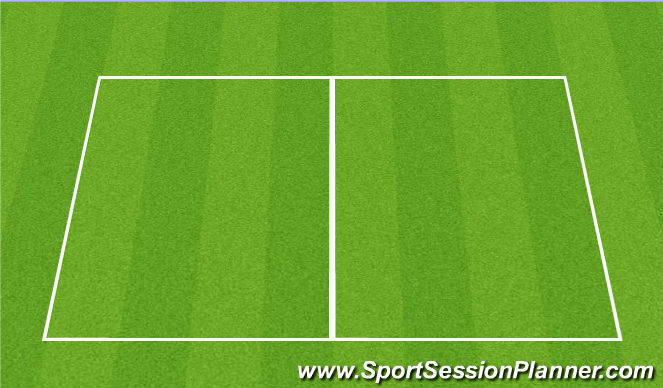 Football/Soccer Session Plan Drill (Colour): Moving Rondo + Finishing activity