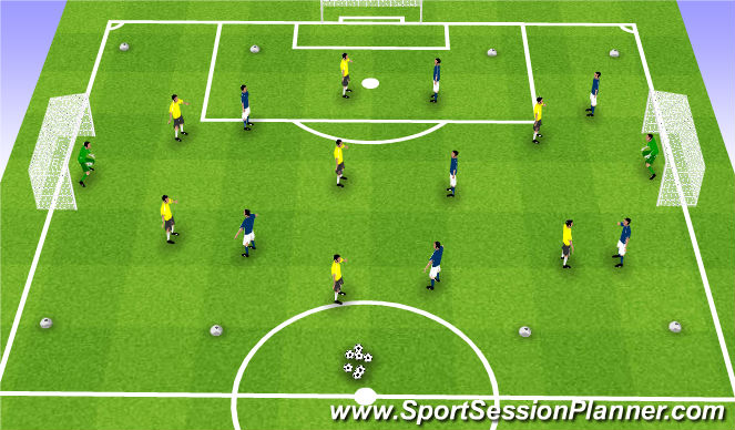 Football/Soccer Session Plan Drill (Colour): Conditioned Game (8 Mins)