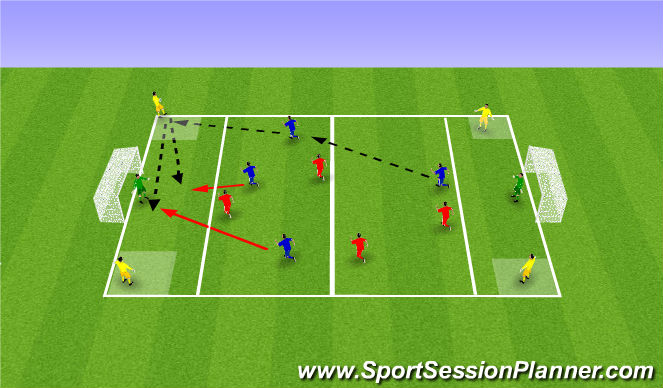 Football/Soccer Session Plan Drill (Colour): Possession 4v4