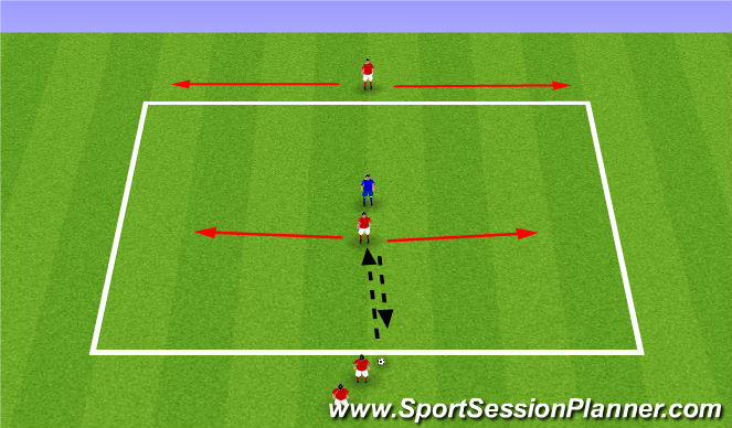 Football/Soccer Session Plan Drill (Colour): Small-Sided