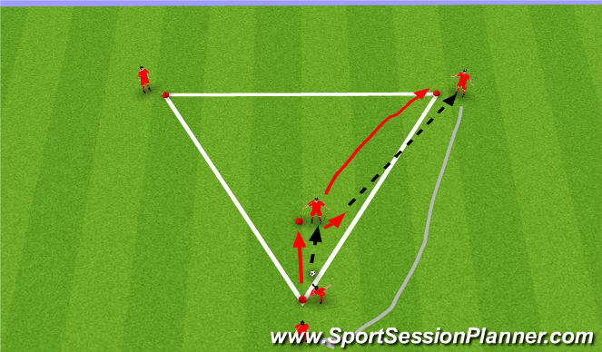 Football/Soccer Session Plan Drill (Colour): The 'Y' drill