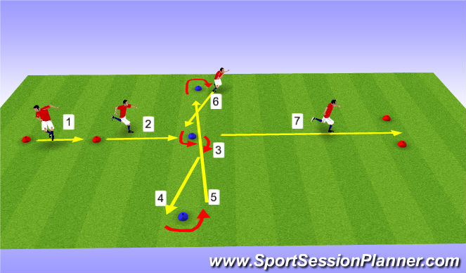 Football/Soccer Session Plan Drill (Colour): Running no ball