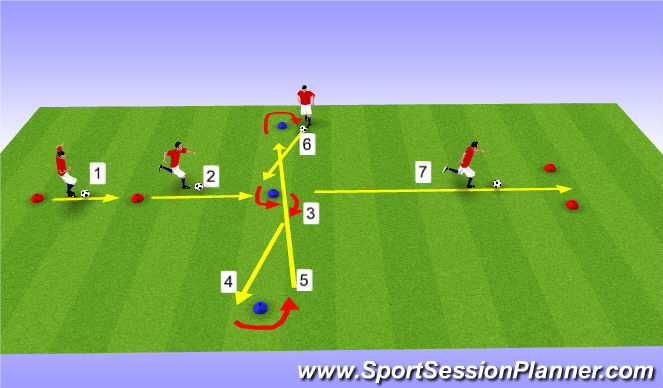 Football/Soccer Session Plan Drill (Colour): Dribbling w/ ball