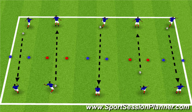 Football/Soccer Session Plan Drill (Colour): Driven Ball Gates