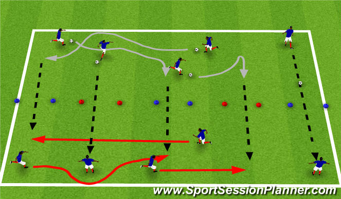 Football/Soccer Session Plan Drill (Colour): Driven Ball Gates with Movement